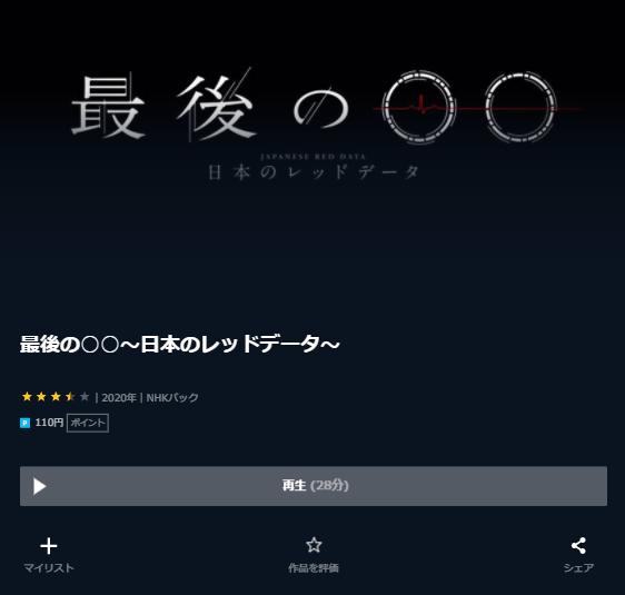 U-NEXT最後の〇〇「日本のレッドデータ」キャプチャ,画像